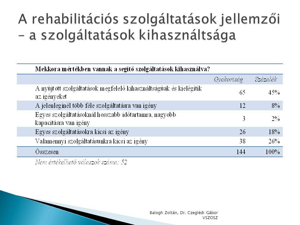 A rehabilitációs szolgáltatások jellemzői – a szolgáltatások kihasználtsága