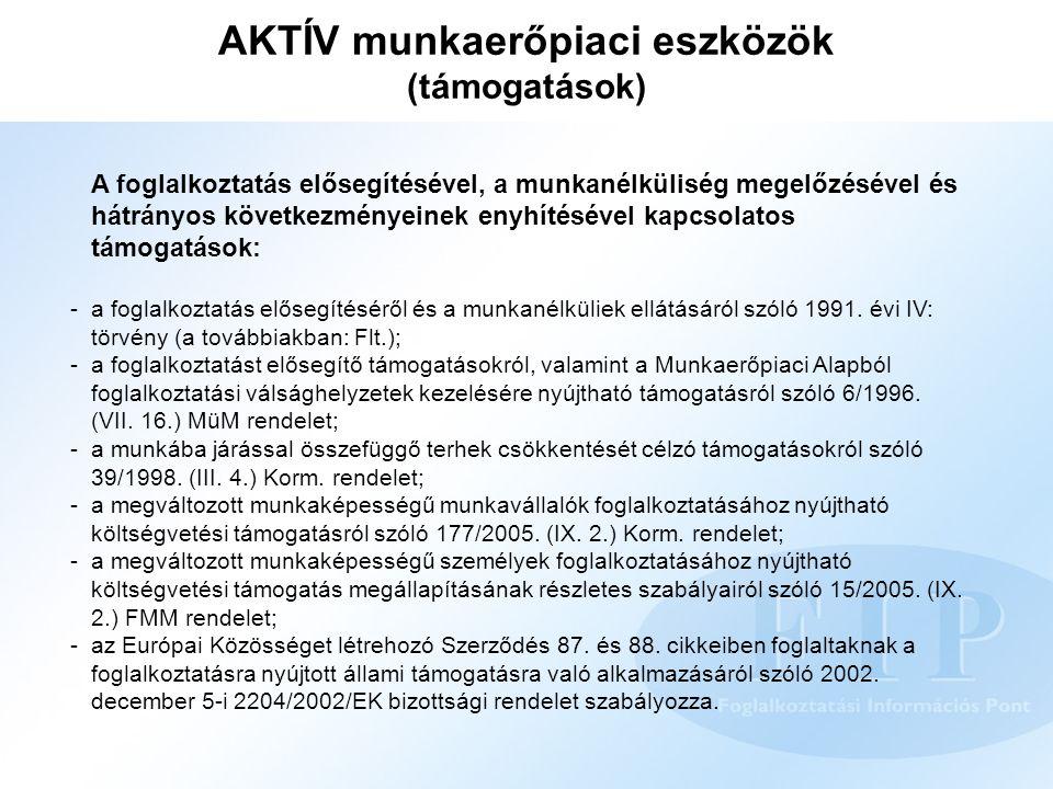 AKTÍV munkaerőpiaci eszközök (támogatások)