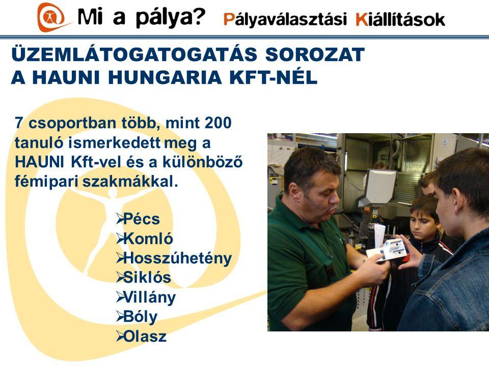 ÜZEMLÁTOGATOGATÁS SOROZAT A HAUNI HUNGARIA KFT-NÉL