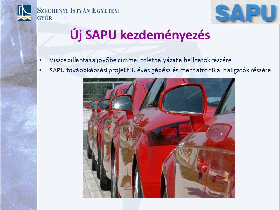 Új SAPU kezdeményezés Visszapillantás a jövőbe címmel ötletpályázat a hallgatók részére.