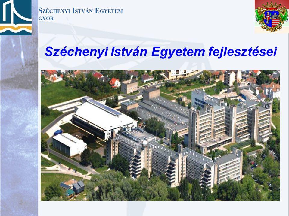 Széchenyi István Egyetem fejlesztései