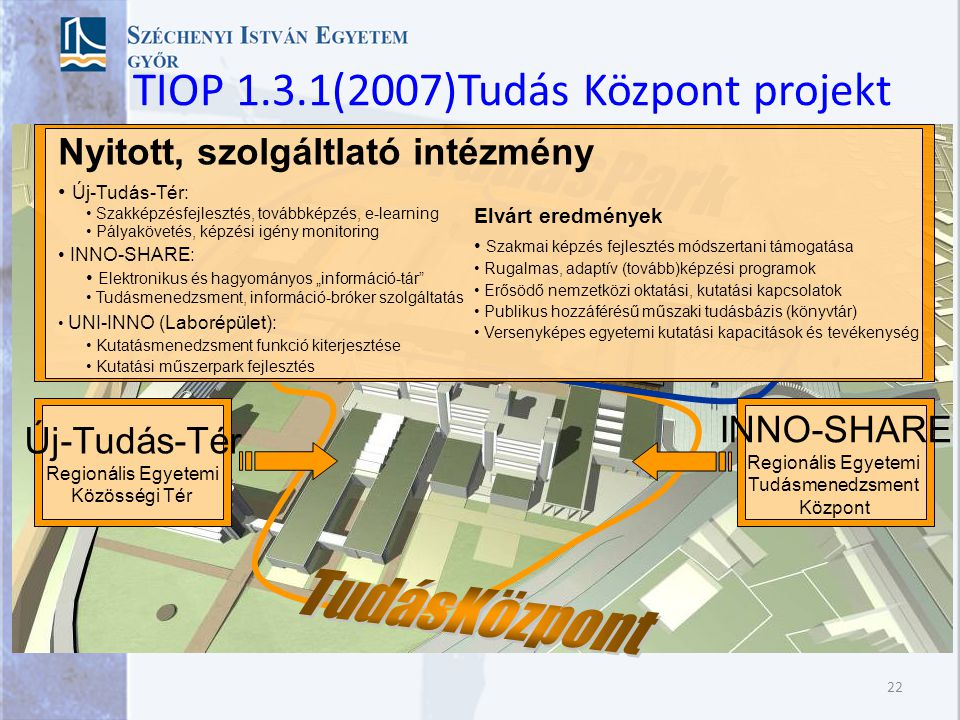 TIOP 1.3.1(2007)Tudás Központ projekt