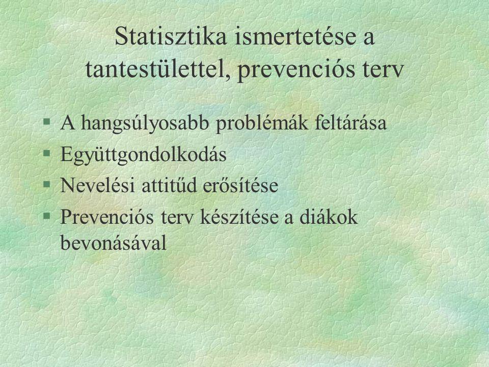 Statisztika ismertetése a tantestülettel, prevenciós terv