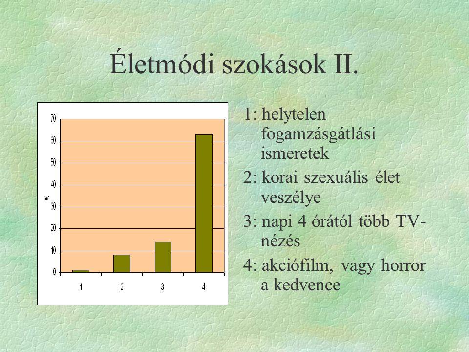 Életmódi szokások II. 1: helytelen fogamzásgátlási ismeretek