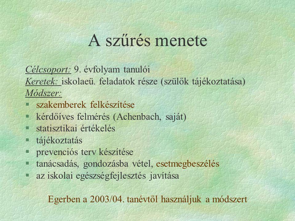 Egerben a 2003/04. tanévtől használjuk a módszert