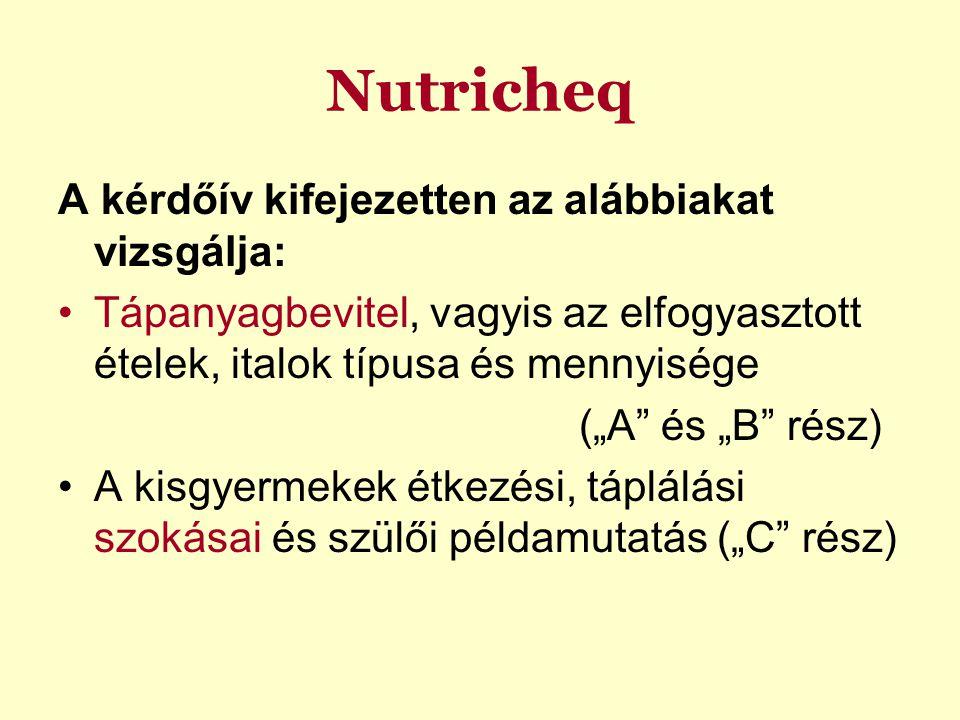 Nutricheq A kérdőív kifejezetten az alábbiakat vizsgálja: