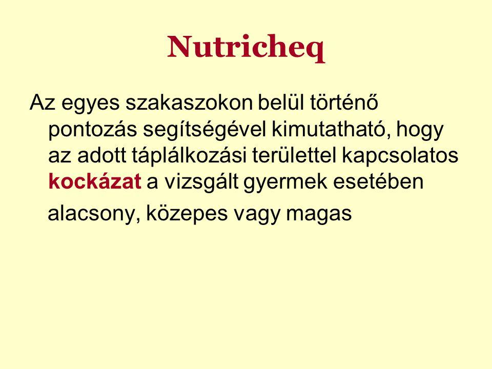 Nutricheq