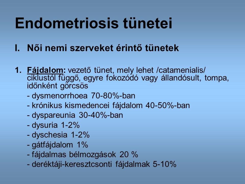 Endometriosis tünetei
