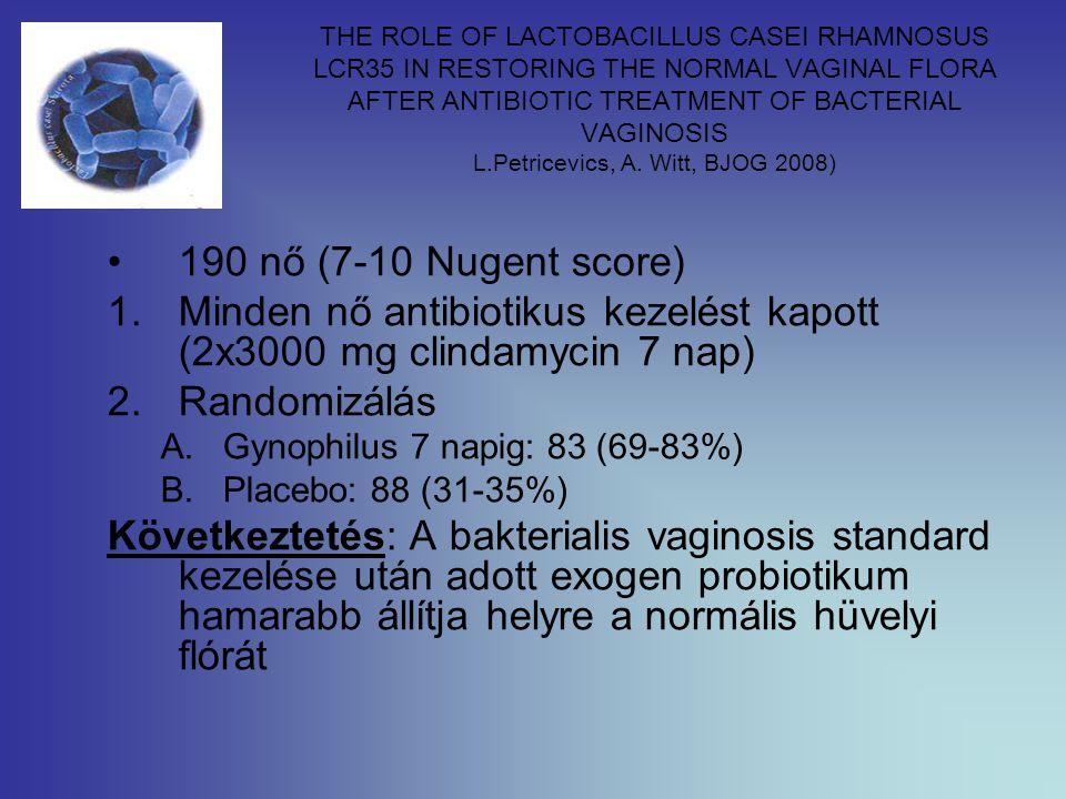 Minden nő antibiotikus kezelést kapott (2x3000 mg clindamycin 7 nap)