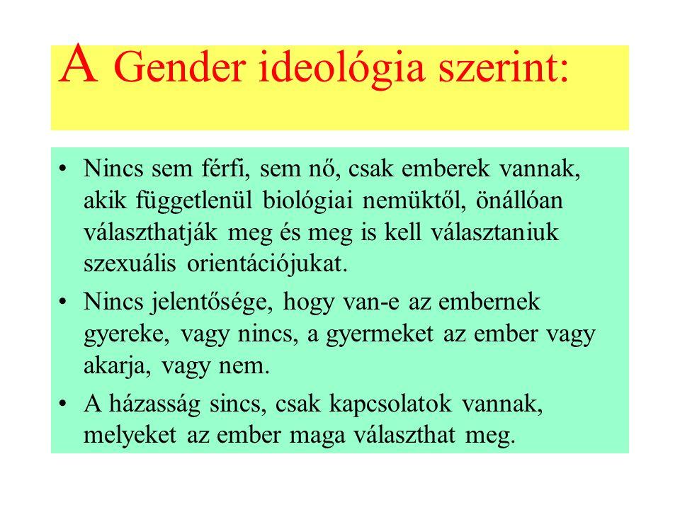 A Gender ideológia szerint: