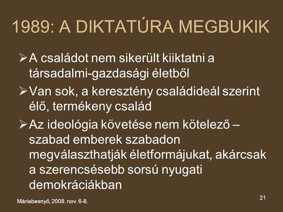 XV. CSALÁDKONGRESSZUS Máriabesnyő, 2008.nov. 6-8. 1989: A DIKTATÚRA MEGBUKIK. A családot nem sikerült kiiktatni a társadalmi-gazdasági életből.