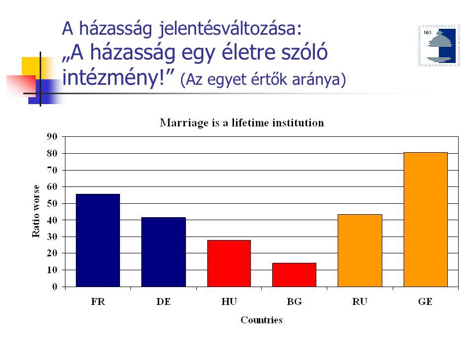 """A házasság jelentésváltozása: """"A házasság egy életre szóló intézmény"""