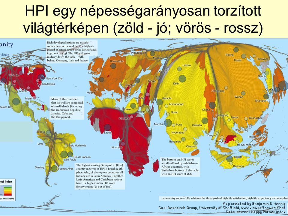 HPI egy népességarányosan torzított világtérképen (zöld - jó; vörös - rossz)
