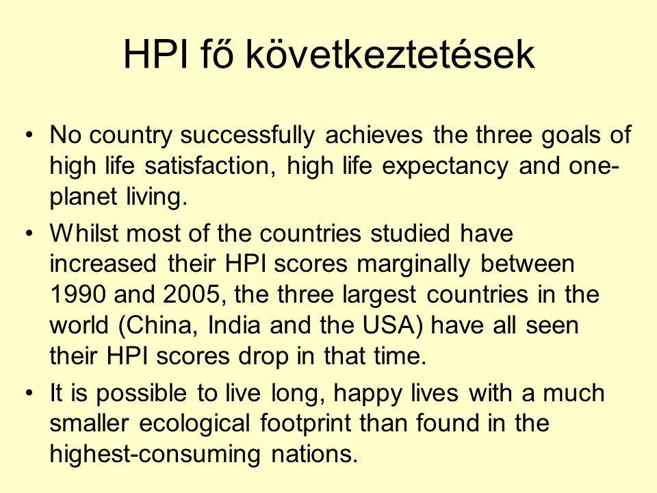 HPI fő következtetések