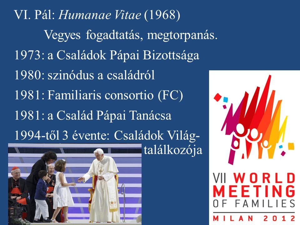 VI. Pál: Humanae Vitae (1968)