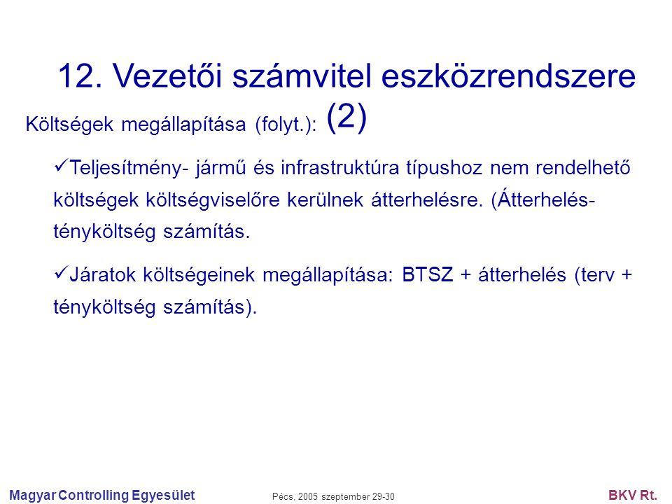 12. Vezetői számvitel eszközrendszere (2)