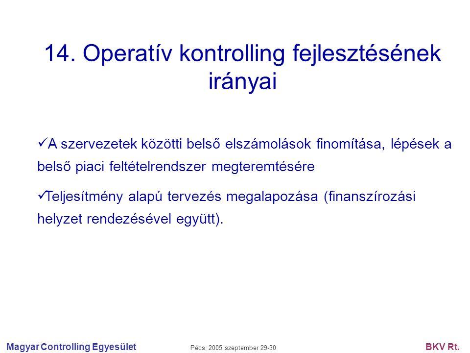 14. Operatív kontrolling fejlesztésének irányai