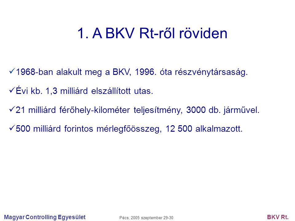 1. A BKV Rt-ről röviden 1968-ban alakult meg a BKV, 1996. óta részvénytársaság. Évi kb. 1,3 milliárd elszállított utas.