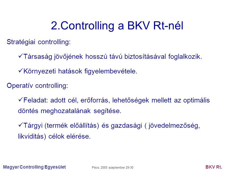 2.Controlling a BKV Rt-nél