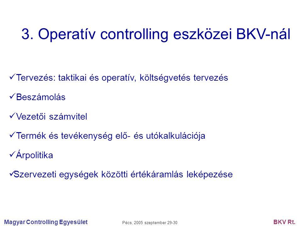 3. Operatív controlling eszközei BKV-nál