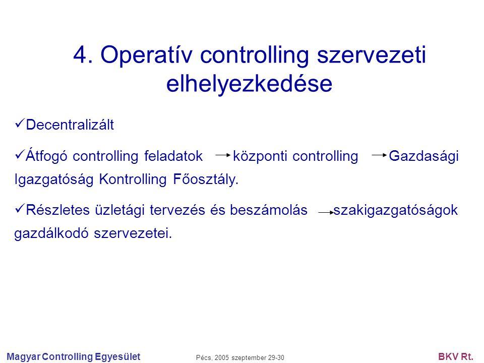 4. Operatív controlling szervezeti elhelyezkedése