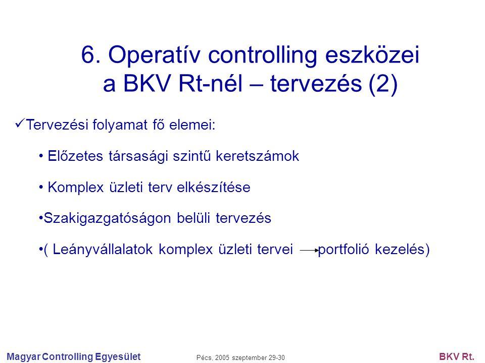6. Operatív controlling eszközei a BKV Rt-nél – tervezés (2)