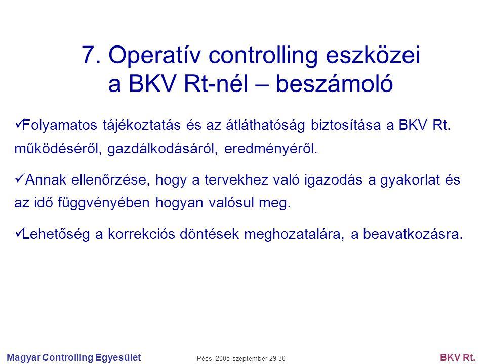 7. Operatív controlling eszközei a BKV Rt-nél – beszámoló