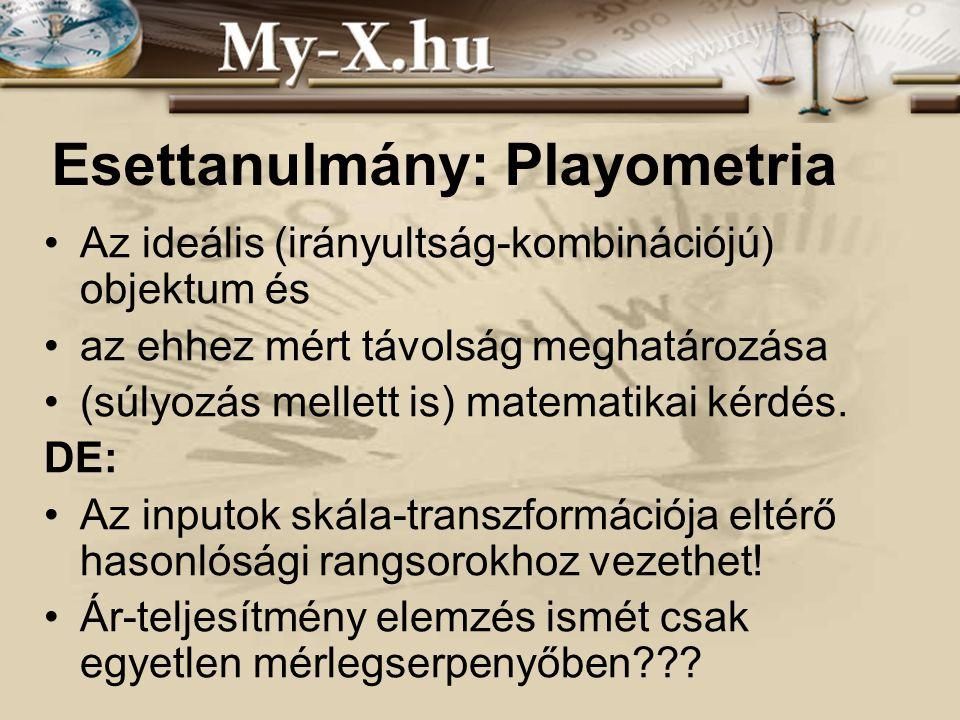 Esettanulmány: Playometria