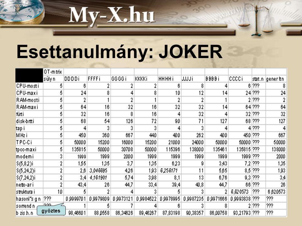 Esettanulmány: JOKER győztes INNOCSEKK 156/2006