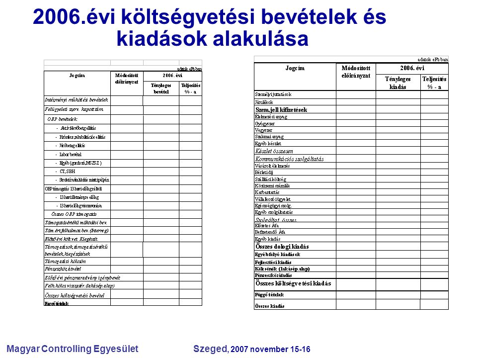 2006.évi költségvetési bevételek és