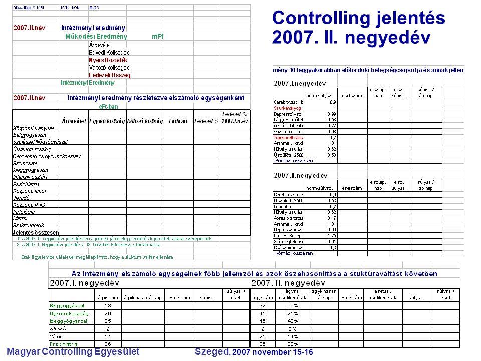 Controlling jelentés 2007. II. negyedév