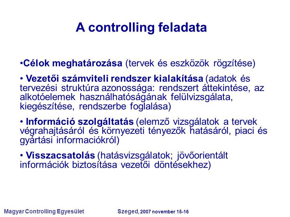 A controlling feladata