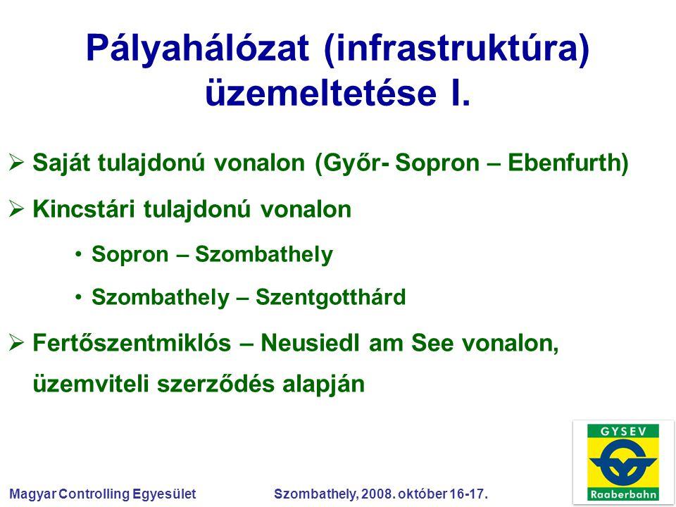 Pályahálózat (infrastruktúra) üzemeltetése I.