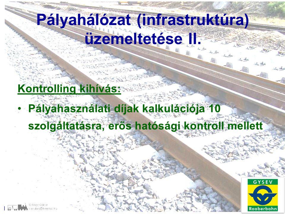 Pályahálózat (infrastruktúra) üzemeltetése II.