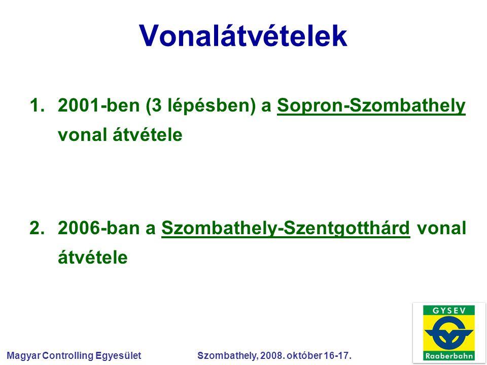 Vonalátvételek 2001-ben (3 lépésben) a Sopron-Szombathely vonal átvétele.