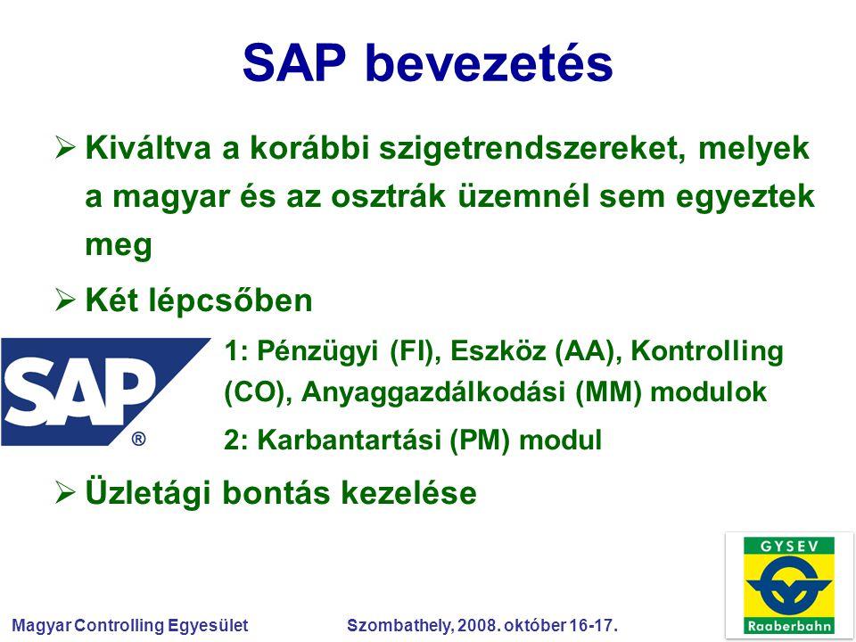 SAP bevezetés Kiváltva a korábbi szigetrendszereket, melyek a magyar és az osztrák üzemnél sem egyeztek meg.