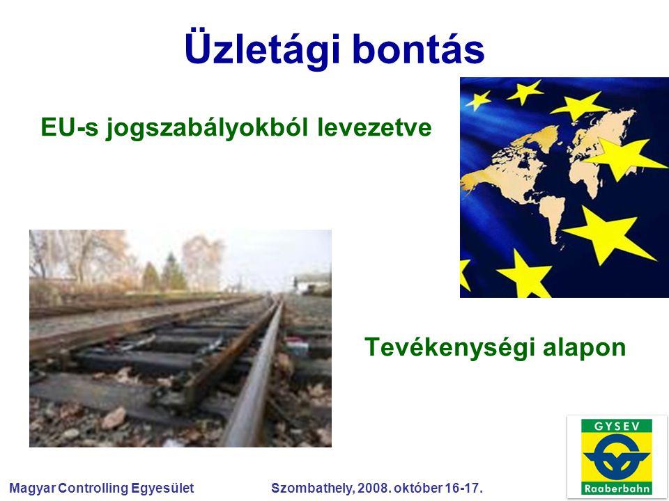 Üzletági bontás EU-s jogszabályokból levezetve Tevékenységi alapon