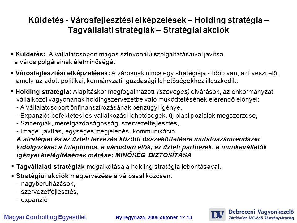 Küldetés - Városfejlesztési elképzelések – Holding stratégia – Tagvállalati stratégiák – Stratégiai akciók
