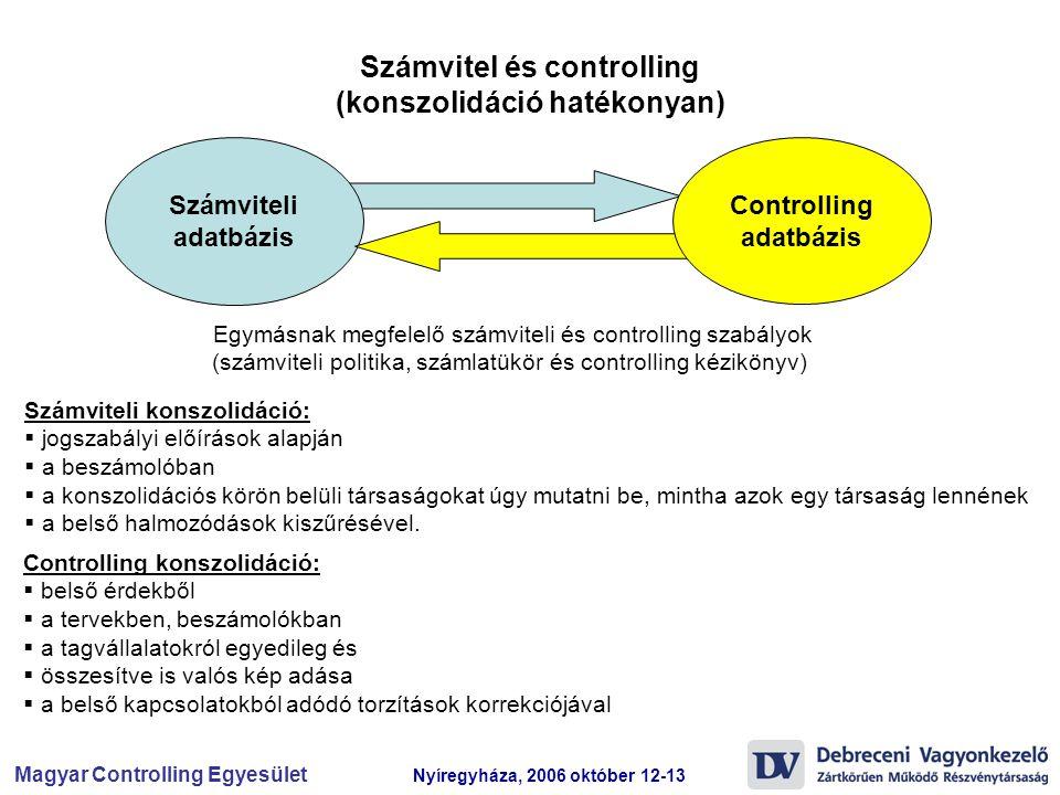 Számvitel és controlling (konszolidáció hatékonyan)