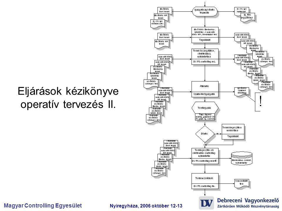 Eljárások kézikönyve operatív tervezés II.