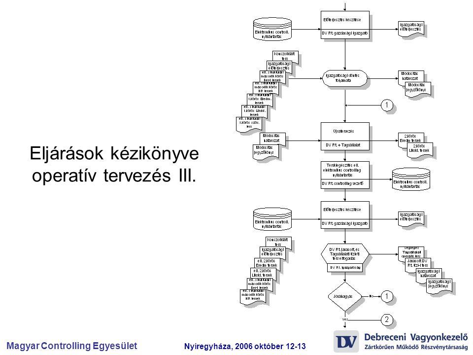 Eljárások kézikönyve operatív tervezés III.