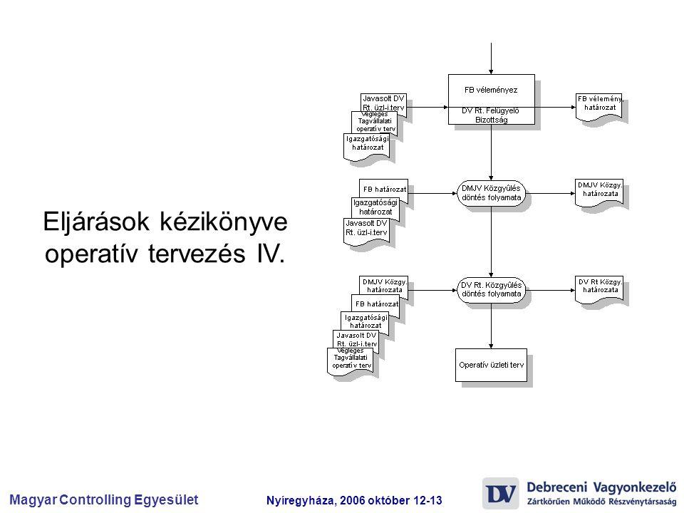 Eljárások kézikönyve operatív tervezés IV.