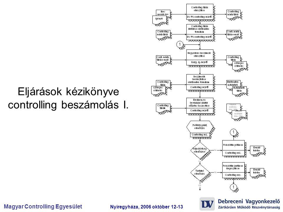 Eljárások kézikönyve controlling beszámolás I.