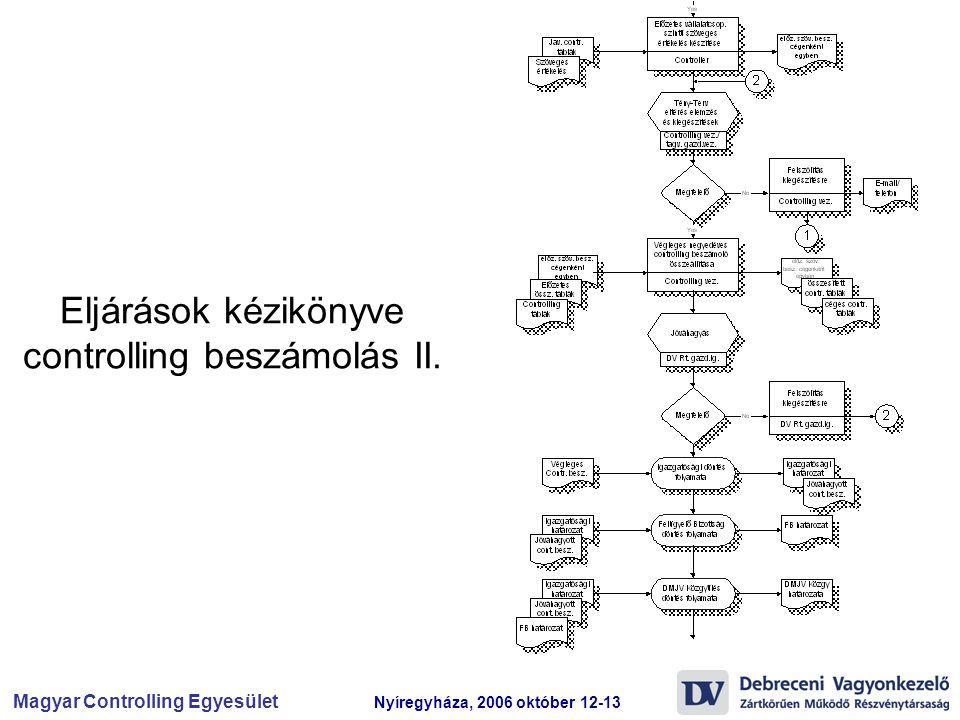 Eljárások kézikönyve controlling beszámolás II.