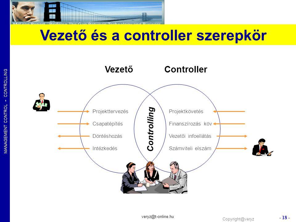 Vezető és a controller szerepkör