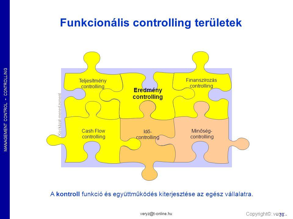 A kontroll funkció és együttműködés kiterjesztése az egész vállalatra.