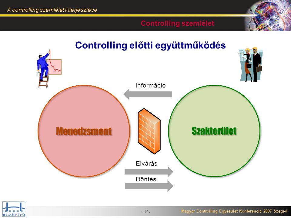 Controlling szemlélet Controlling előtti együttműködés