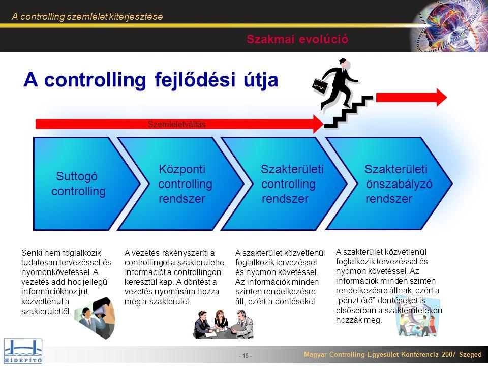 A controlling fejlődési útja
