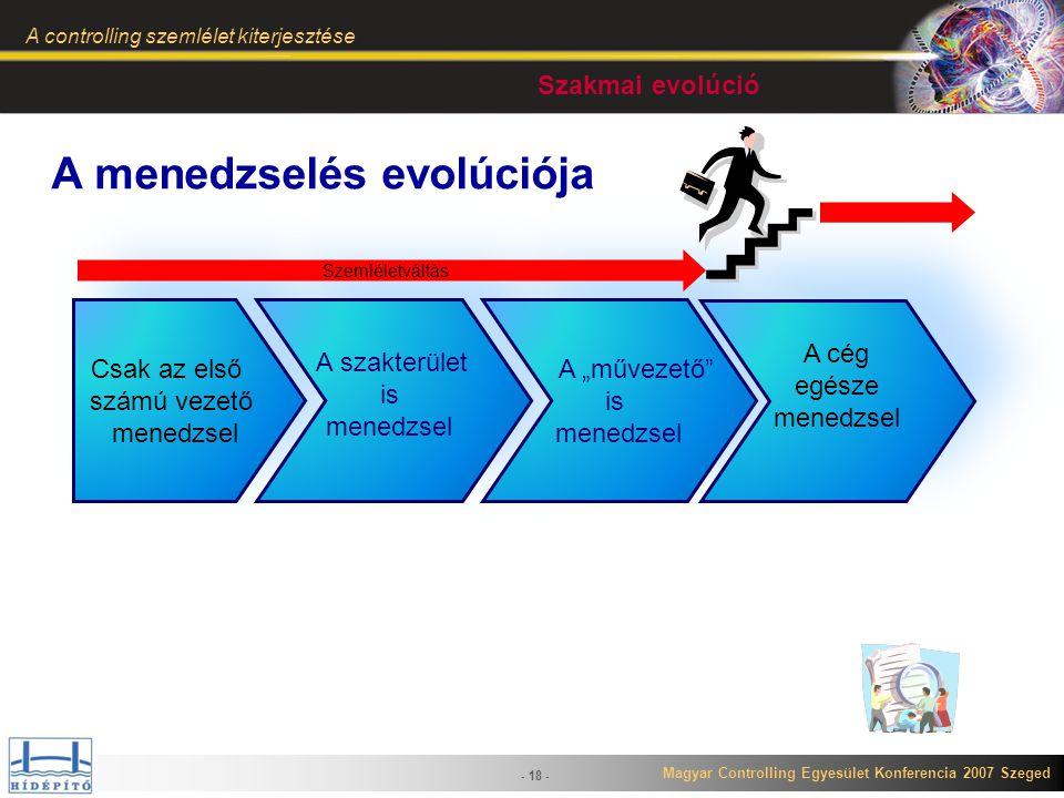A menedzselés evolúciója