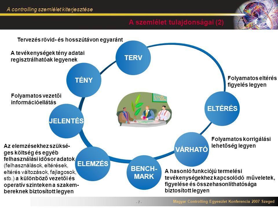 A szemlélet tulajdonságai (2)